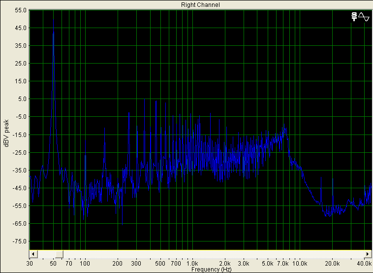 Mains spectrum with filter and ZERO as load